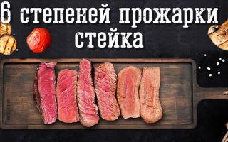 Степень прожарки стейка из говядины (18 фото): названия и виды стейков. Какое количество времени необходимо для среднего уровня прожарки?