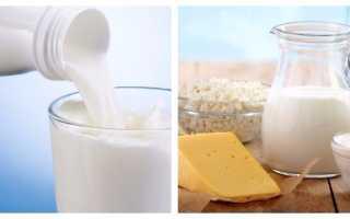 Сгущенное молоко без сахара: рецепты и состав и употребление стерилизованной цельной сгущенки при диабете 2 типа
