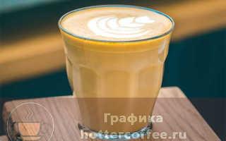 Кофе Flat White: что это такое, рецепты и состав напитка