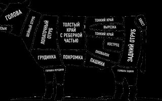 Часть говяжьей туши (40 фото): названия и схема фрагментов говядины при разделке. Какая часть лучше