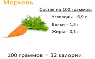 Морковный сок (36 фото): польза и вред, как правильно пить напиток из черной моркови и