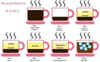 Состав кофе: БЖУ и химический состав кофейных зерен, сколько углеводов и холестерина в напитке