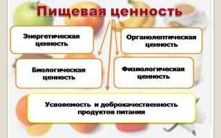 Состав творога: БЖУ и пищевая ценность на 100 граммов, есть ли лактоза в продукте и