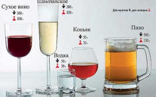 Сколько градусов в кумысе? Алкогольный напиток или нет, можно ли пить за рулем и сколько